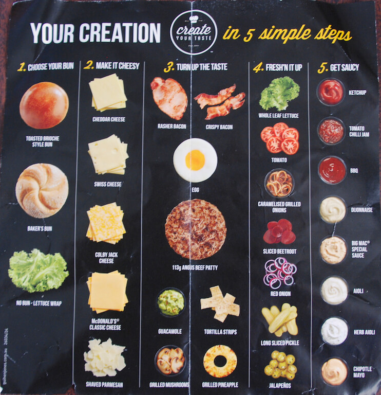 Etapes Create your Taste